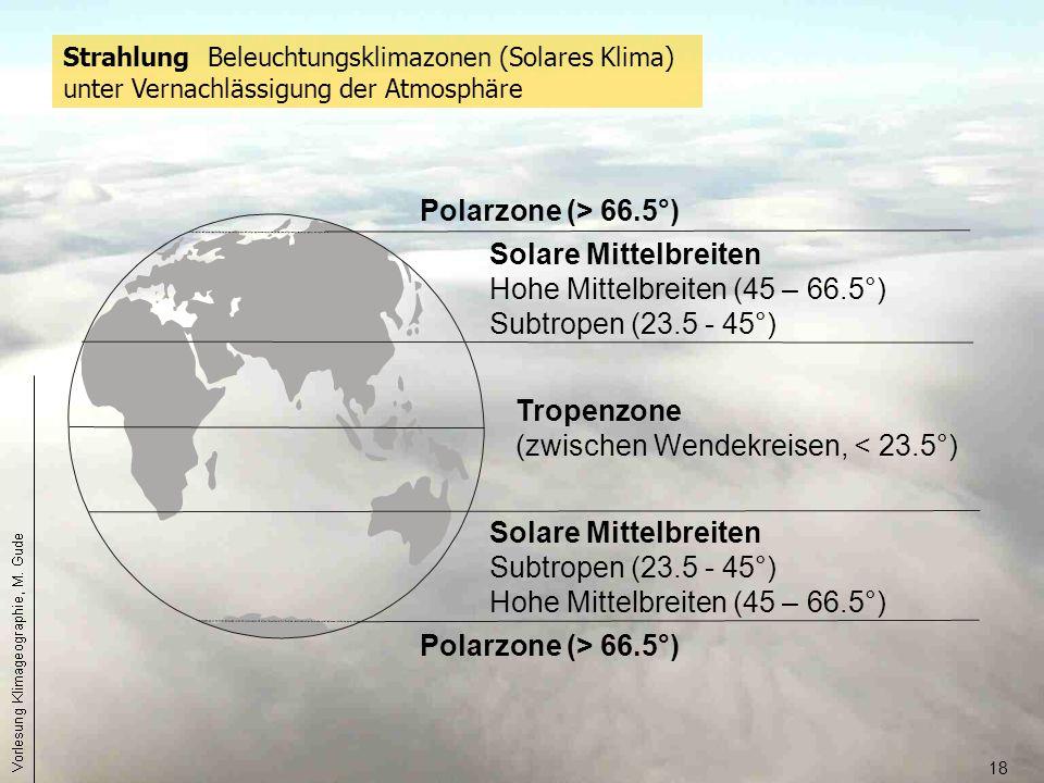 (zwischen Wendekreisen, < 23.5°) Solare Mittelbreiten