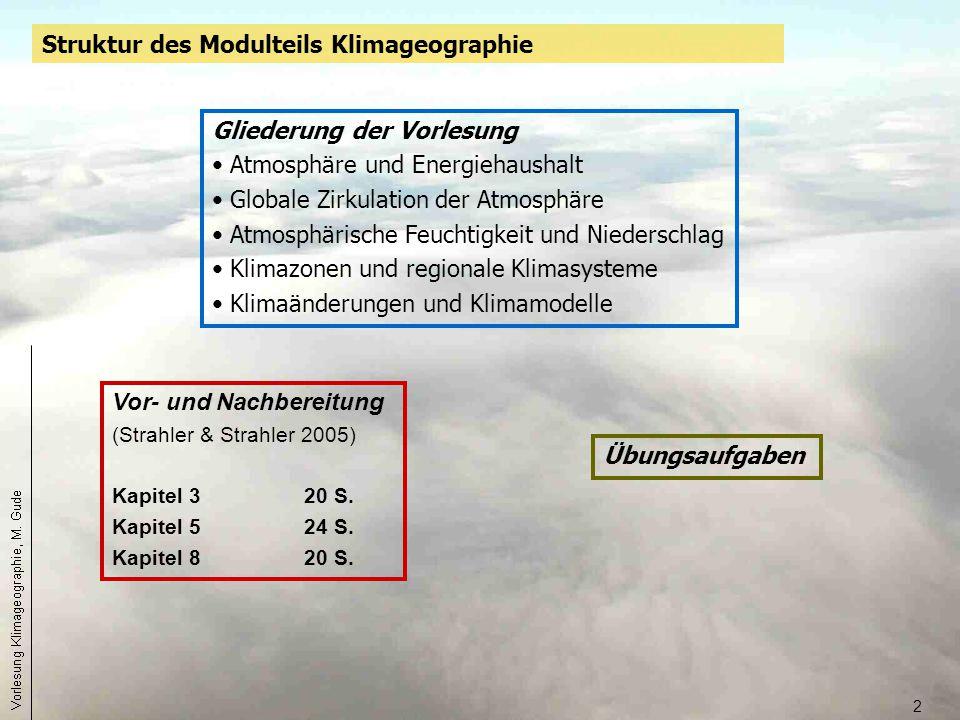 Struktur des Modulteils Klimageographie