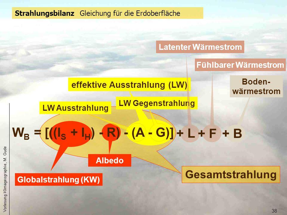 Strahlungsbilanz Gleichung für die Erdoberfläche