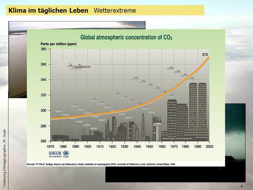 Klima im täglichen Leben Wetterextreme