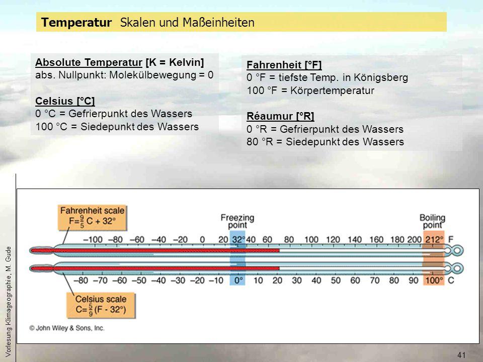 Temperatur Skalen und Maßeinheiten