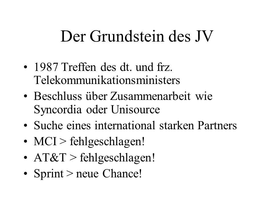 Der Grundstein des JV 1987 Treffen des dt. und frz. Telekommunikationsministers. Beschluss über Zusammenarbeit wie Syncordia oder Unisource.