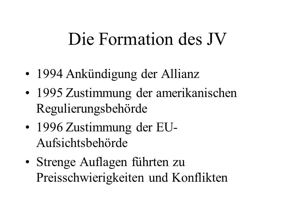 Die Formation des JV 1994 Ankündigung der Allianz