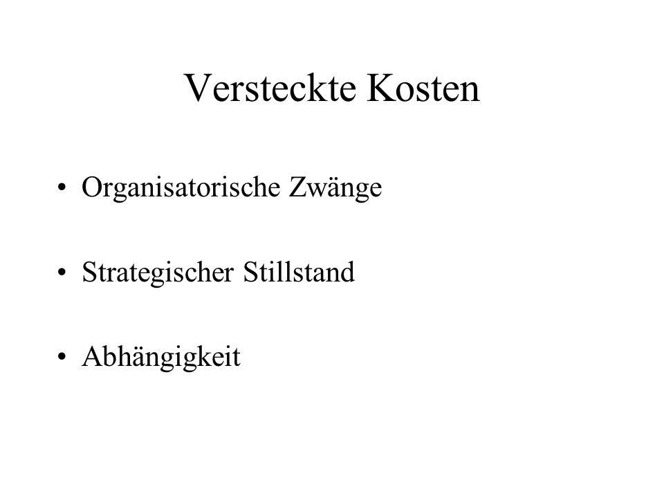 Versteckte Kosten Organisatorische Zwänge Strategischer Stillstand