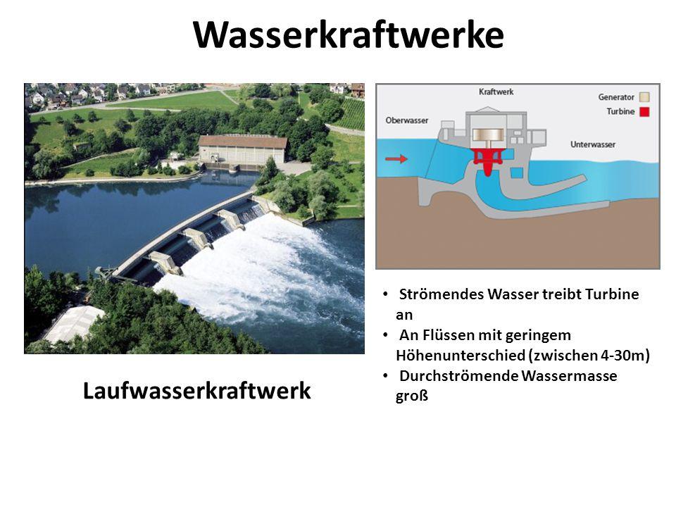 Wasserkraftwerke Laufwasserkraftwerk