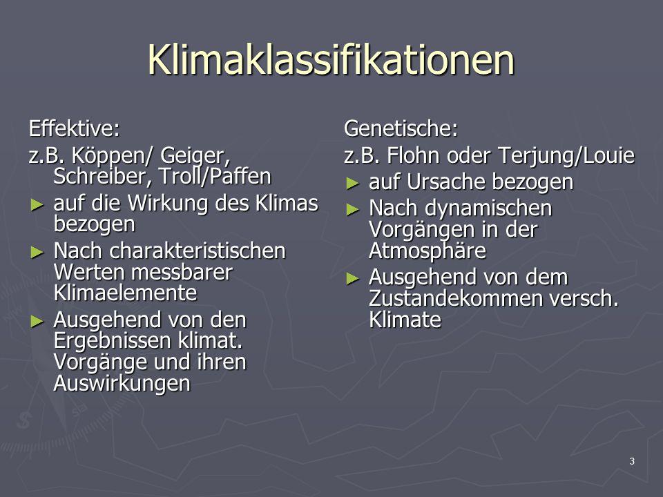 Klimaklassifikationen
