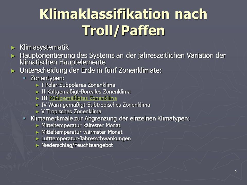 Klimaklassifikation nach Troll/Paffen