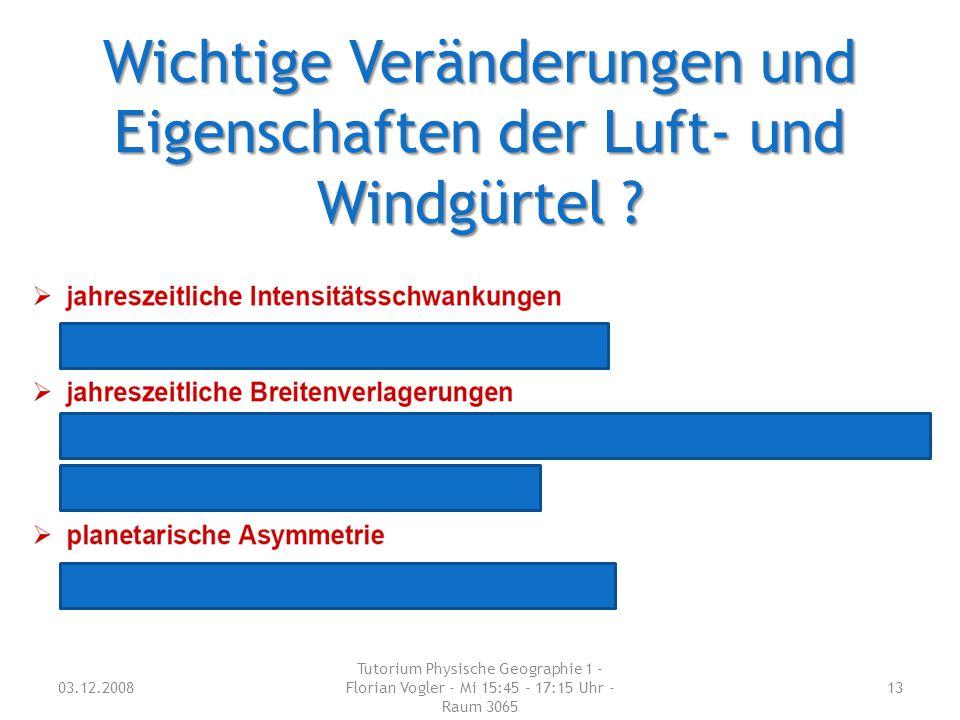 Wichtige Veränderungen und Eigenschaften der Luft- und Windgürtel