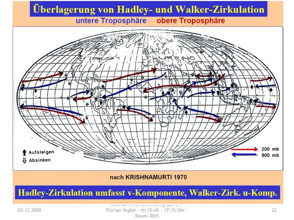 Aus was setzt sich die tropische Zirkulation zusammen