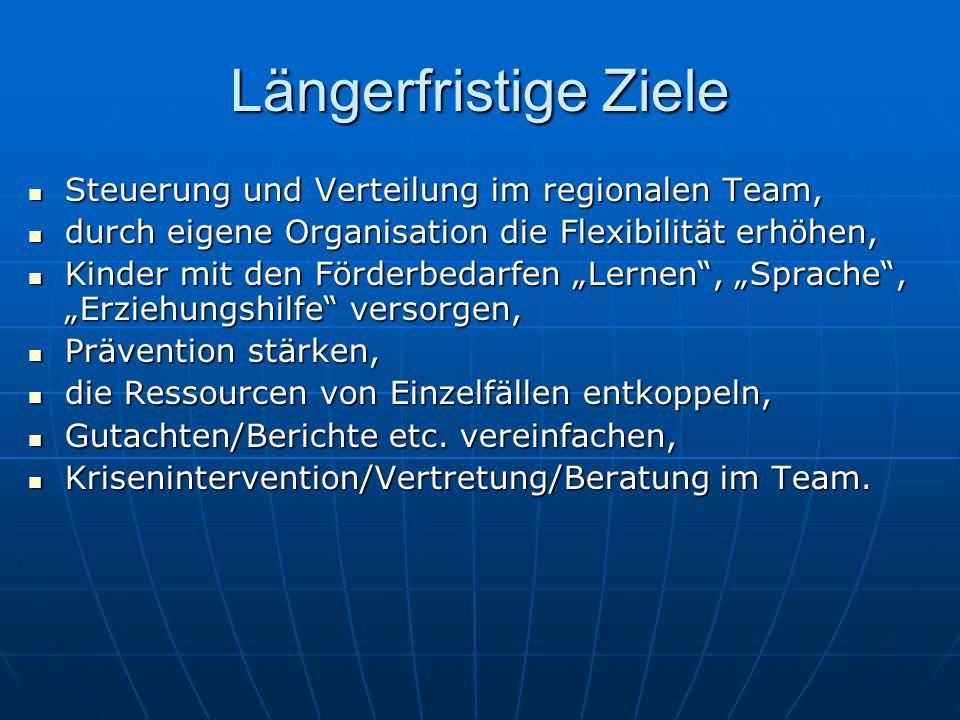 Längerfristige Ziele Steuerung und Verteilung im regionalen Team,
