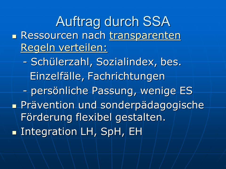 Auftrag durch SSA Ressourcen nach transparenten Regeln verteilen: