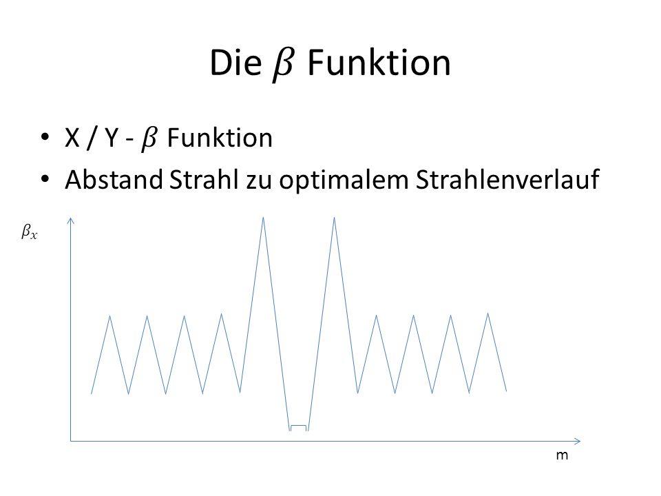 Die 𝛽 Funktion X / Y - 𝛽 Funktion