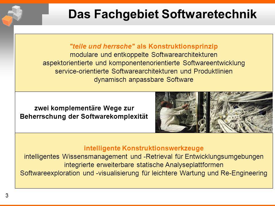 Das Fachgebiet Softwaretechnik