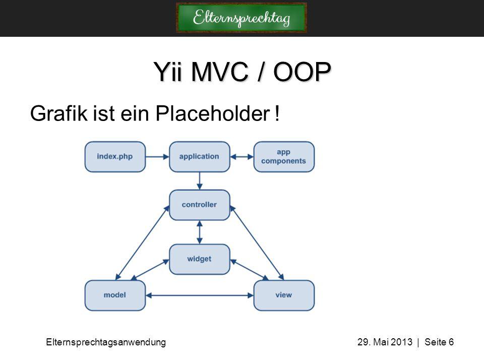 Yii MVC / OOP Grafik ist ein Placeholder !
