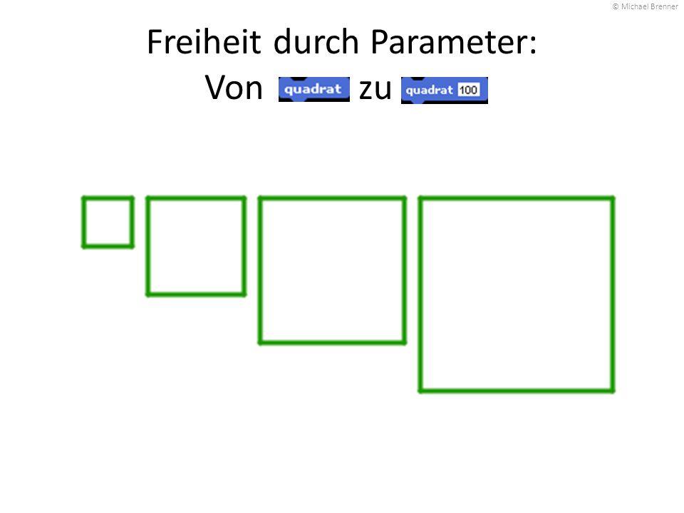 Freiheit durch Parameter: Von zu .
