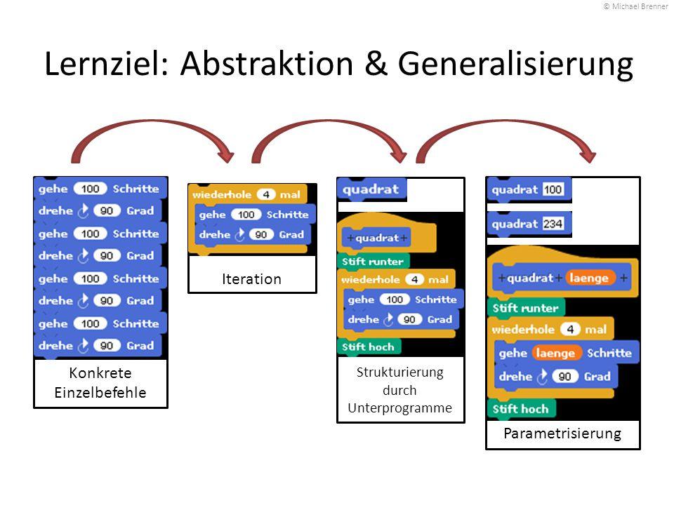 Lernziel: Abstraktion & Generalisierung