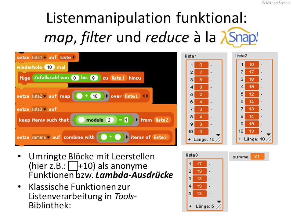 Listenmanipulation funktional: map, filter und reduce à la