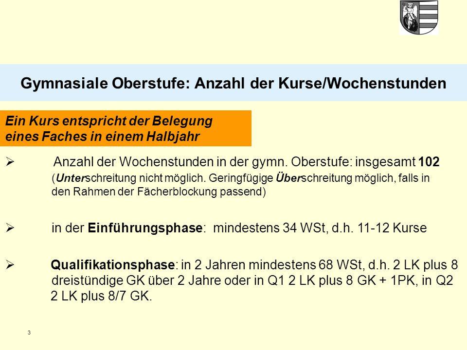 Gymnasiale Oberstufe: Anzahl der Kurse/Wochenstunden