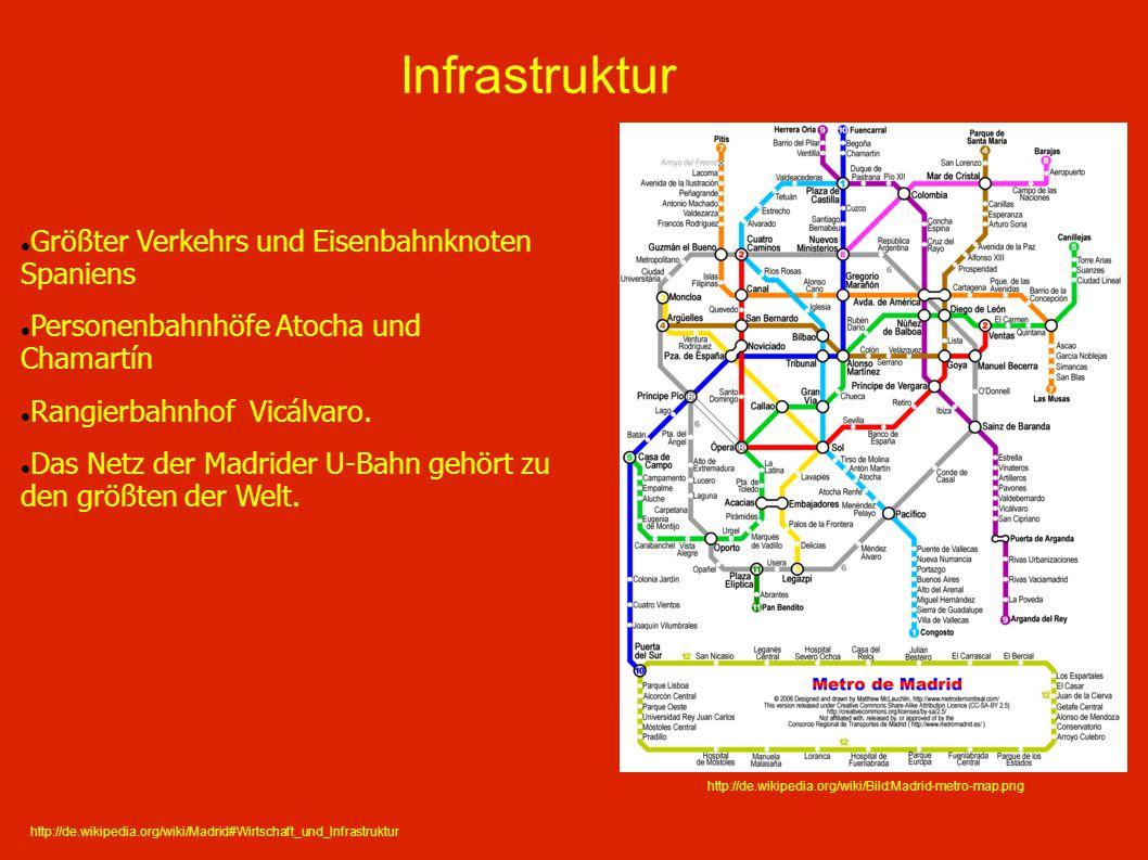 Infrastruktur Größter Verkehrs und Eisenbahnknoten Spaniens