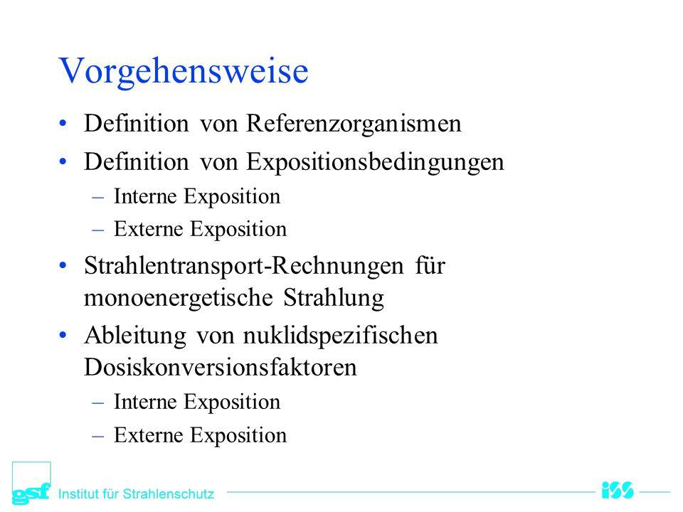 Vorgehensweise Definition von Referenzorganismen