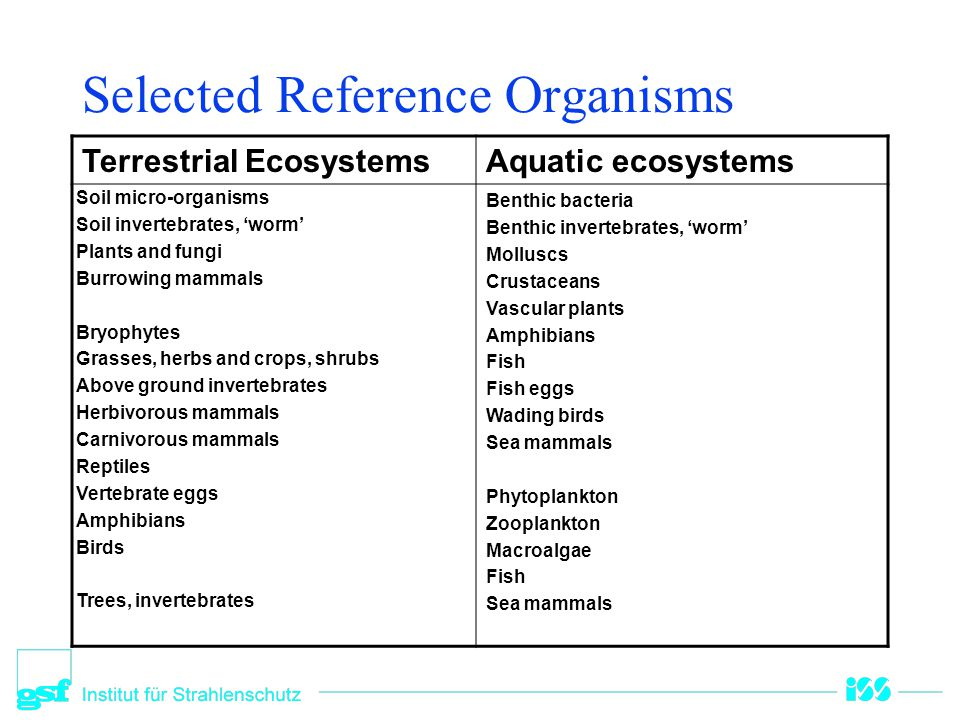 Selected Reference Organisms