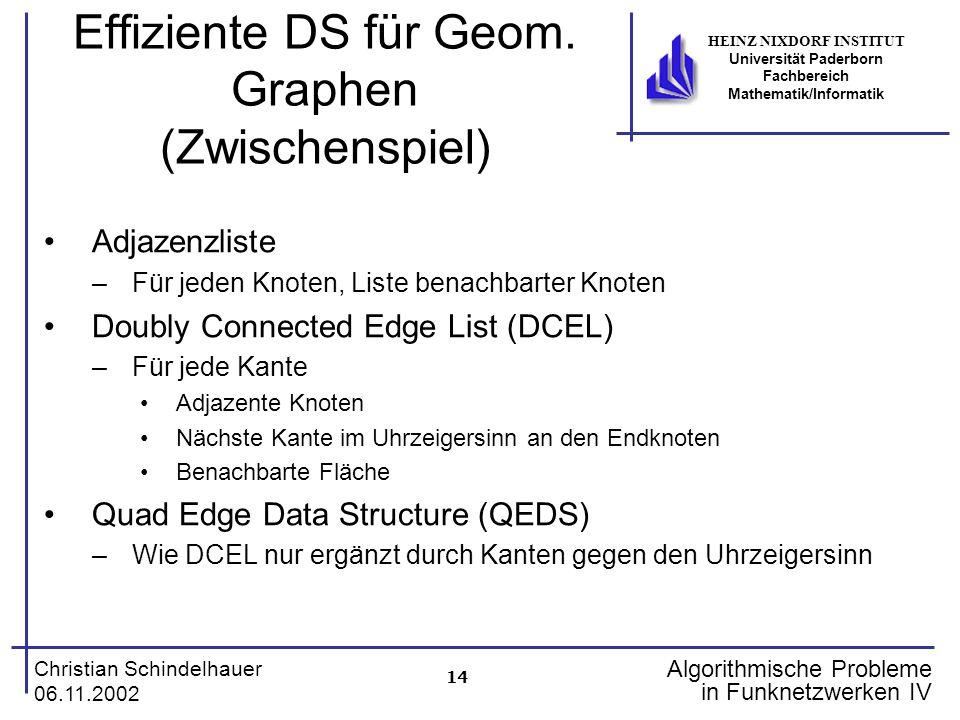Effiziente DS für Geom. Graphen (Zwischenspiel)