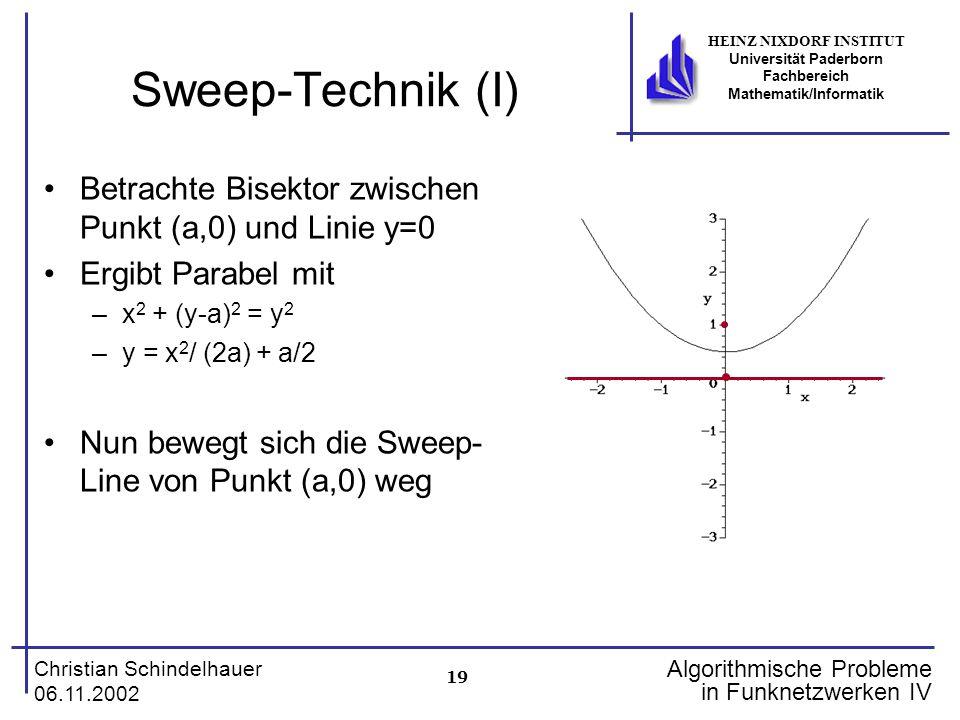 Sweep-Technik (I) Betrachte Bisektor zwischen Punkt (a,0) und Linie y=0. Ergibt Parabel mit. x2 + (y-a)2 = y2.