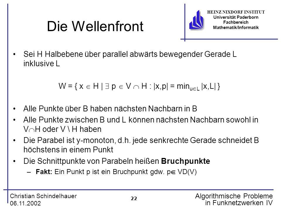 W = { x  H |  p  V  H : |x,p| = minuL |x,L| }