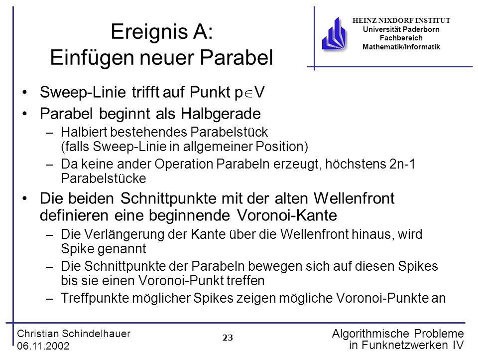 Ereignis A: Einfügen neuer Parabel