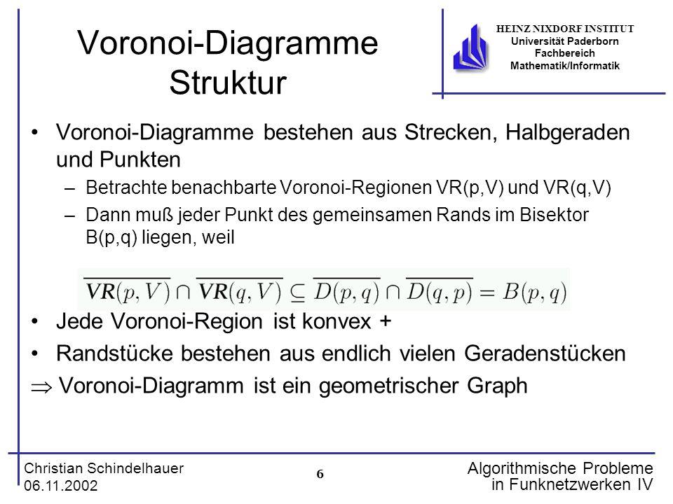 Voronoi-Diagramme Struktur