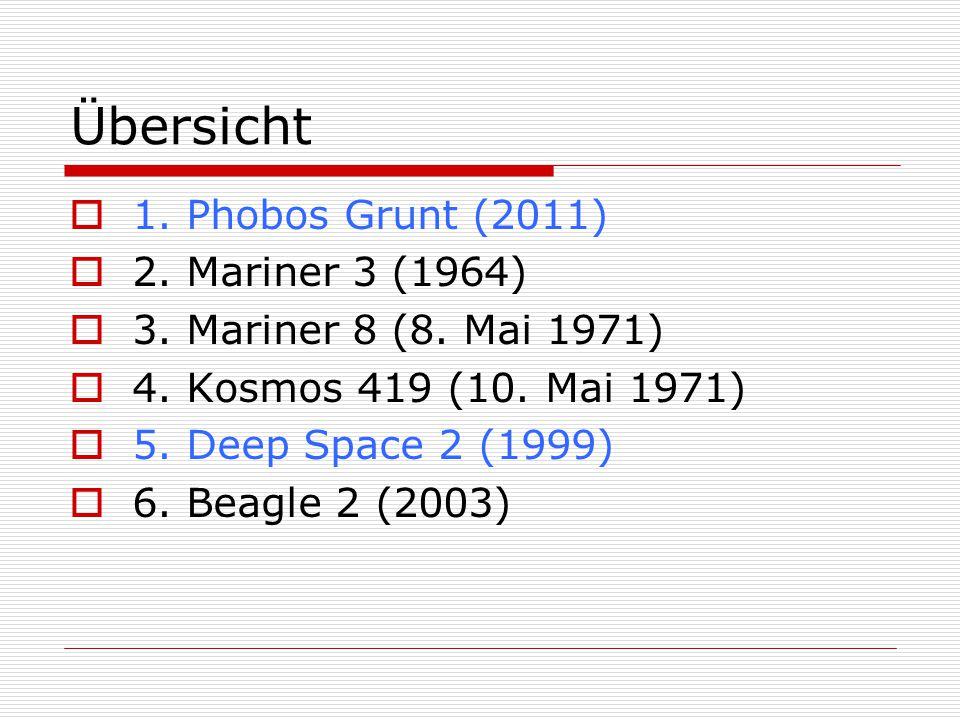 Übersicht 1. Phobos Grunt (2011) 2. Mariner 3 (1964)