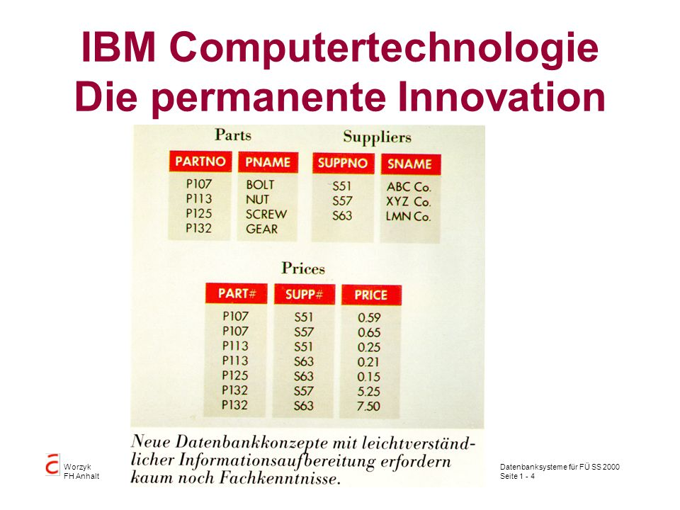 IBM Computertechnologie Die permanente Innovation