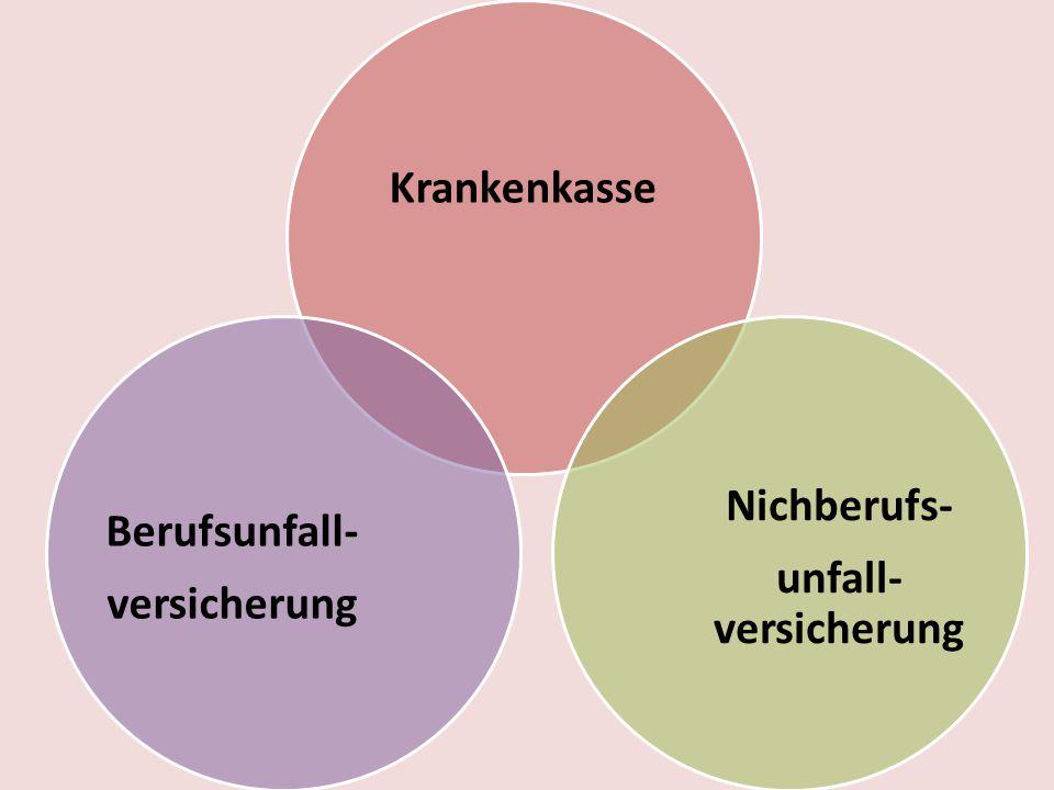 Krankenkasse Nichberufs- unfall-versicherung Berufsunfall- versicherung