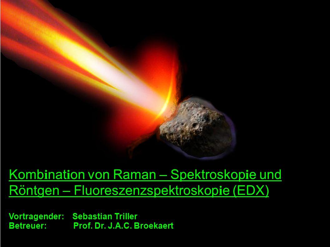 Kombination von Raman – Spektroskopie und