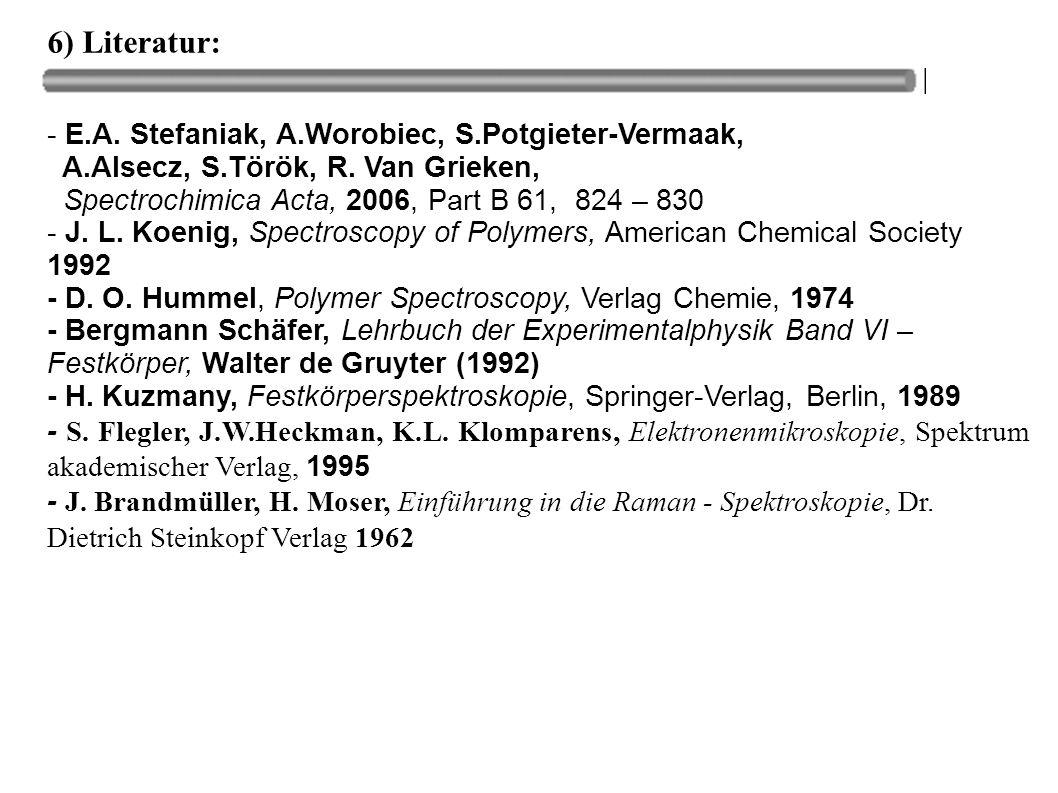 6) Literatur: - E.A. Stefaniak, A.Worobiec, S.Potgieter-Vermaak,
