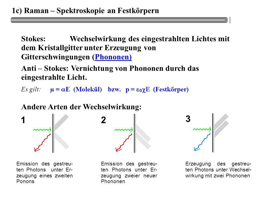 1 2 3 1c) Raman – Spektroskopie an Festkörpern