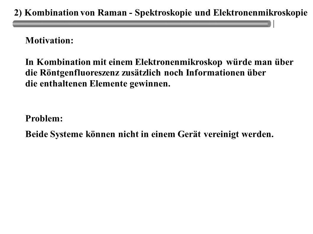 2) Kombination von Raman - Spektroskopie und Elektronenmikroskopie