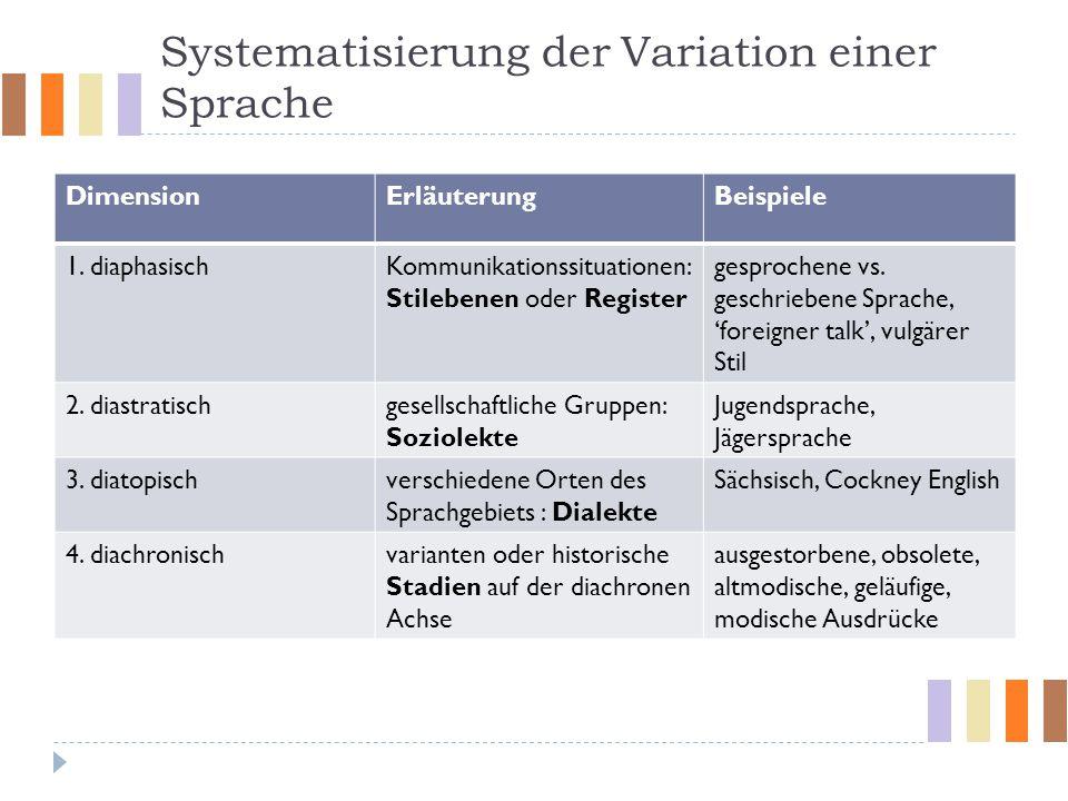 Systematisierung der Variation einer Sprache
