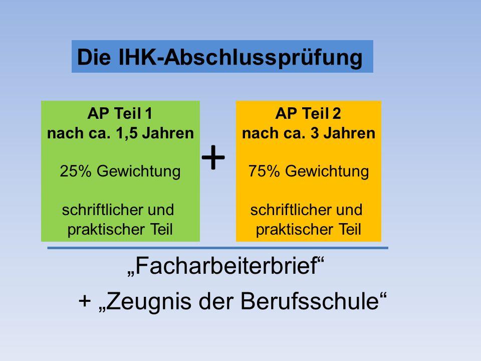 """+ """"Facharbeiterbrief + """"Zeugnis der Berufsschule"""