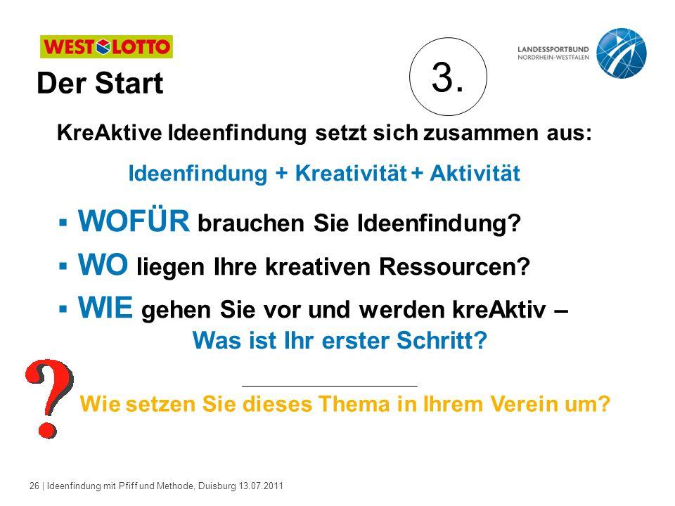 3. Der Start WOFÜR brauchen Sie Ideenfindung