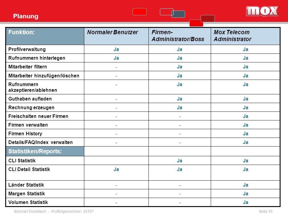 Planung Funktion: Normaler Benutzer Firmen-Administrator/Boss