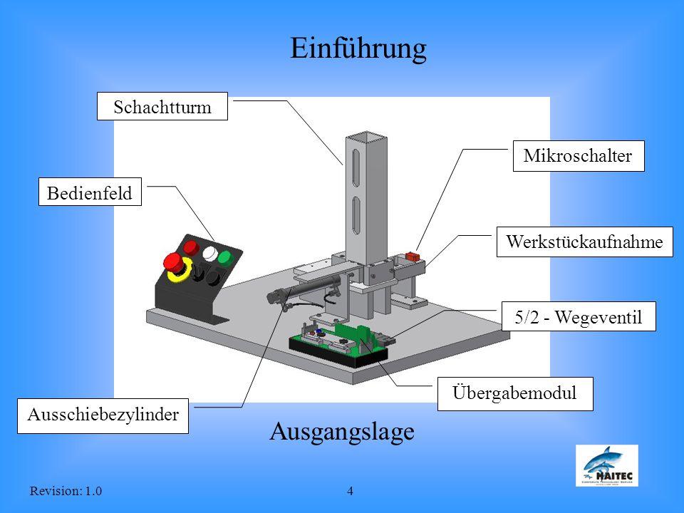 Einführung Ausgangslage Schachtturm Mikroschalter Bedienfeld