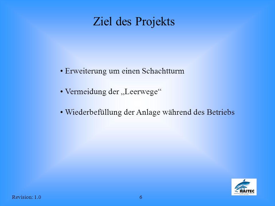Ziel des Projekts Erweiterung um einen Schachtturm