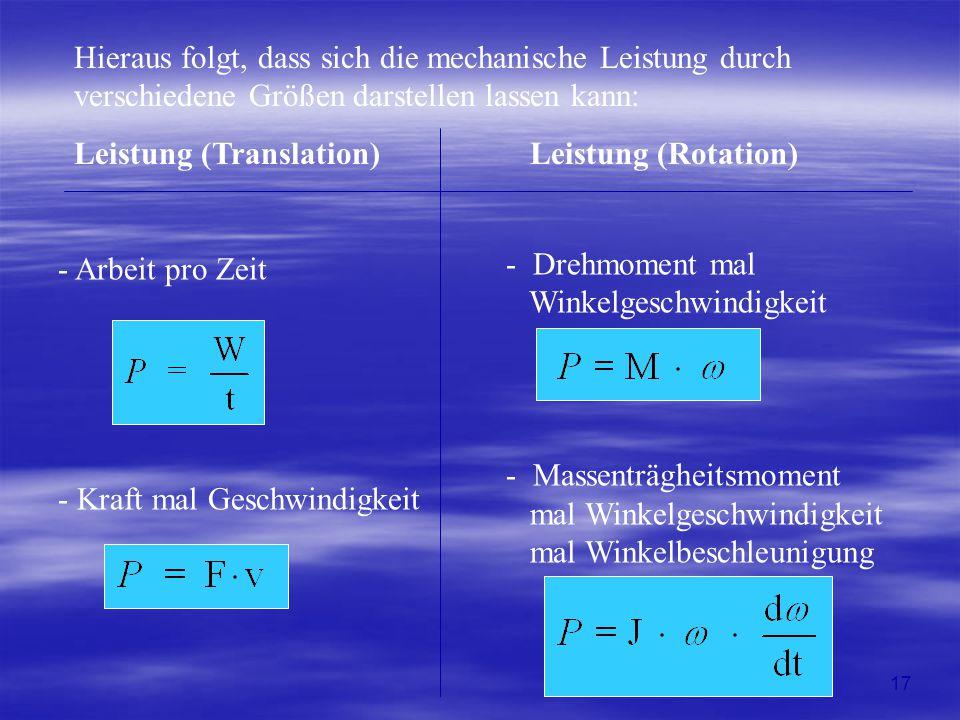 Leistung (Translation) Leistung (Rotation)