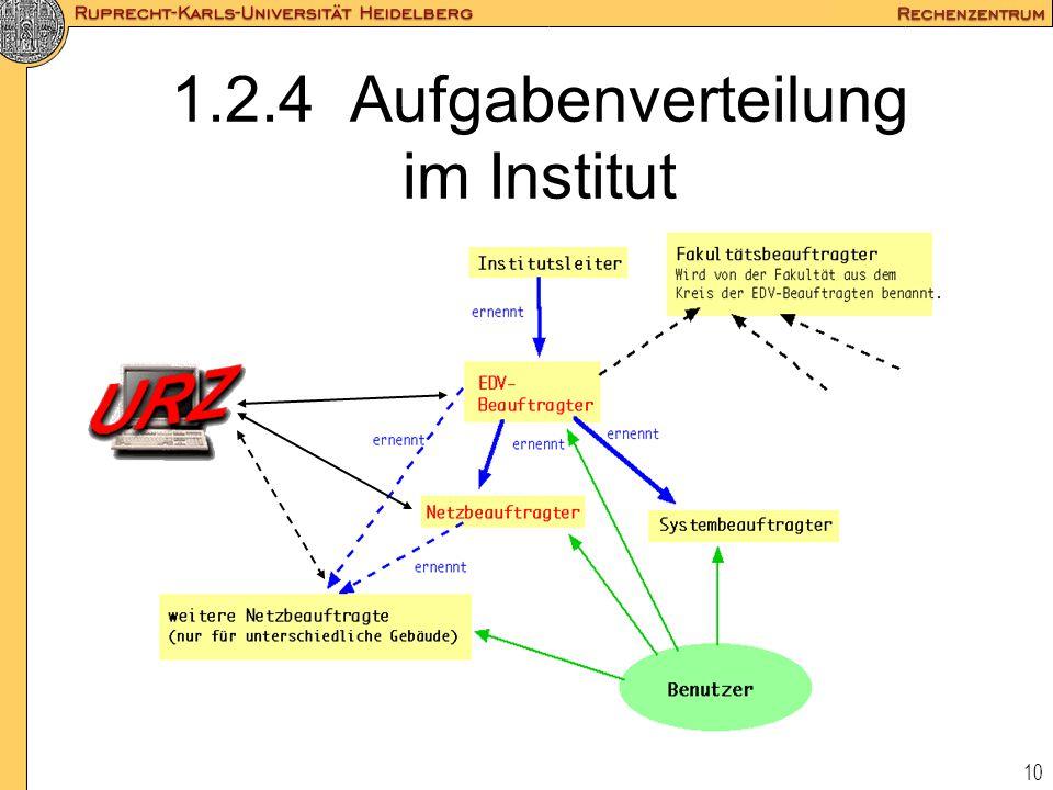 1.2.4 Aufgabenverteilung im Institut