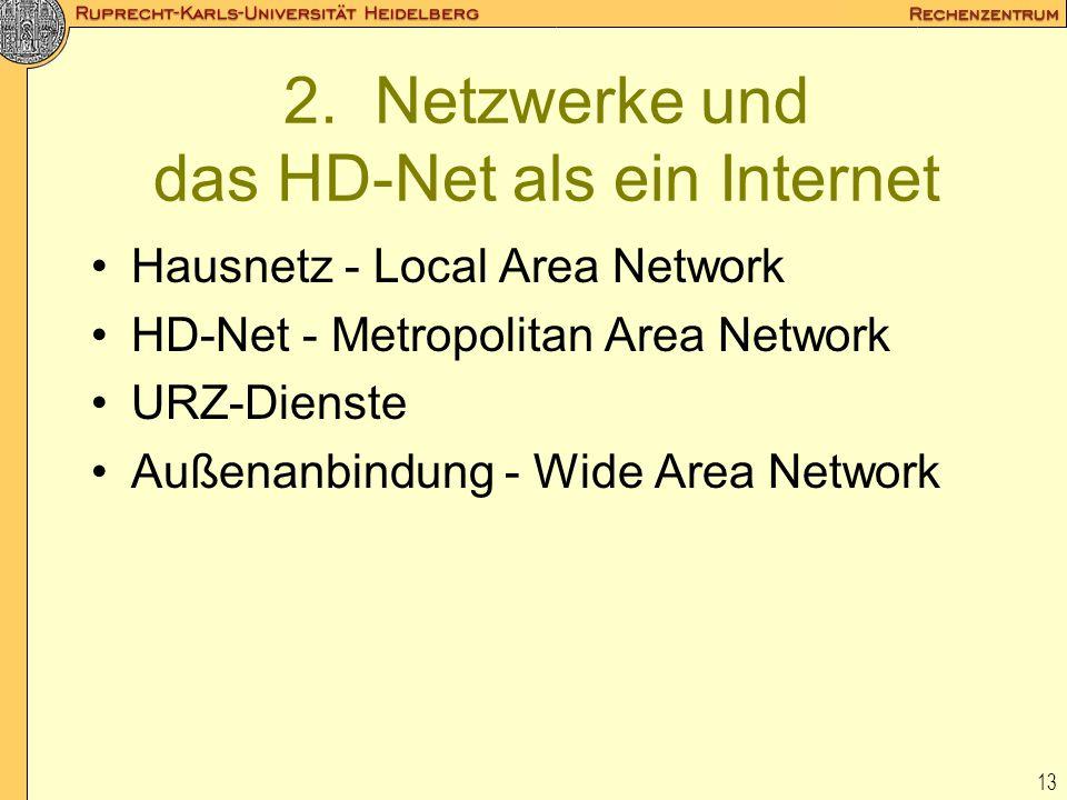 2. Netzwerke und das HD-Net als ein Internet