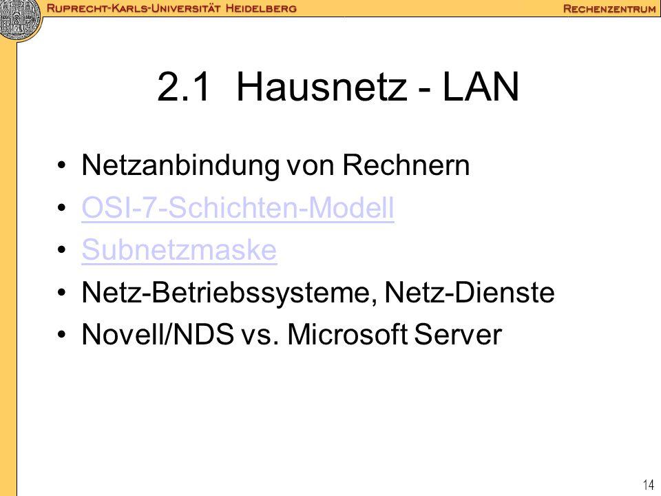 2.1 Hausnetz - LAN Netzanbindung von Rechnern OSI-7-Schichten-Modell
