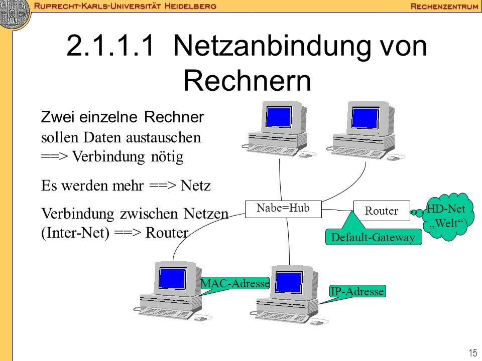 2.1.1.1 Netzanbindung von Rechnern