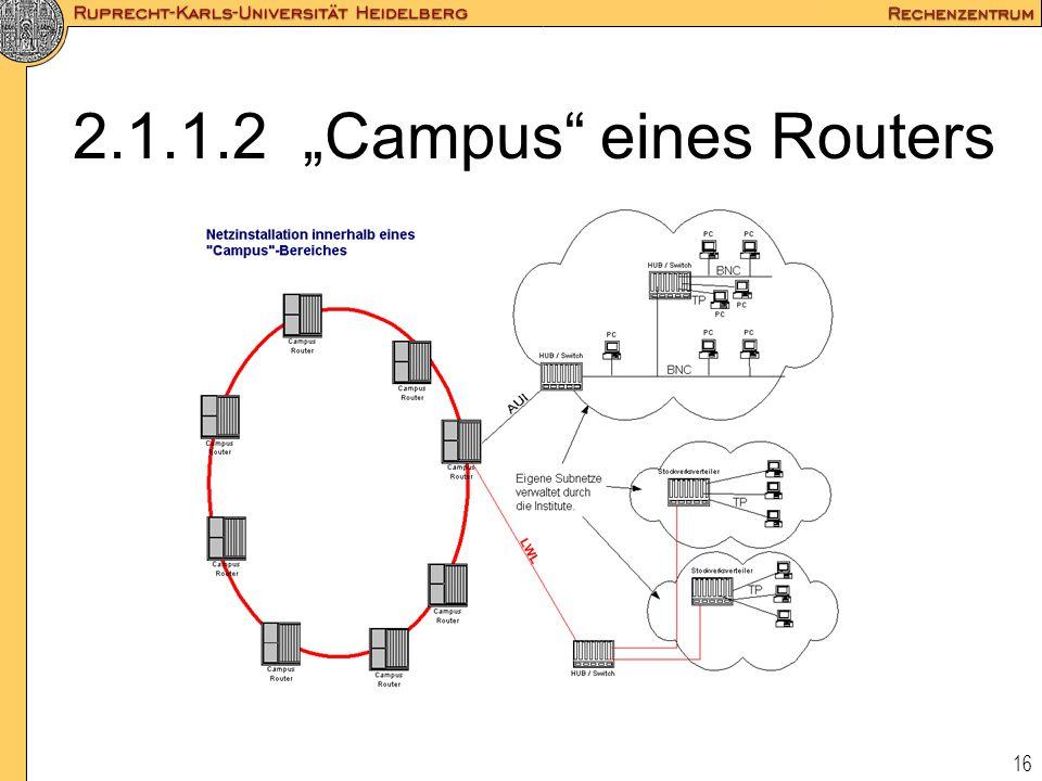 """2.1.1.2 """"Campus eines Routers"""
