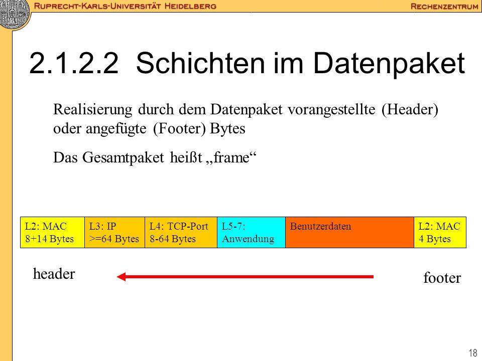 2.1.2.2 Schichten im Datenpaket